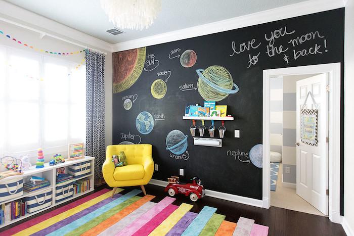 νεανικό δωμάτιο ιδέες8
